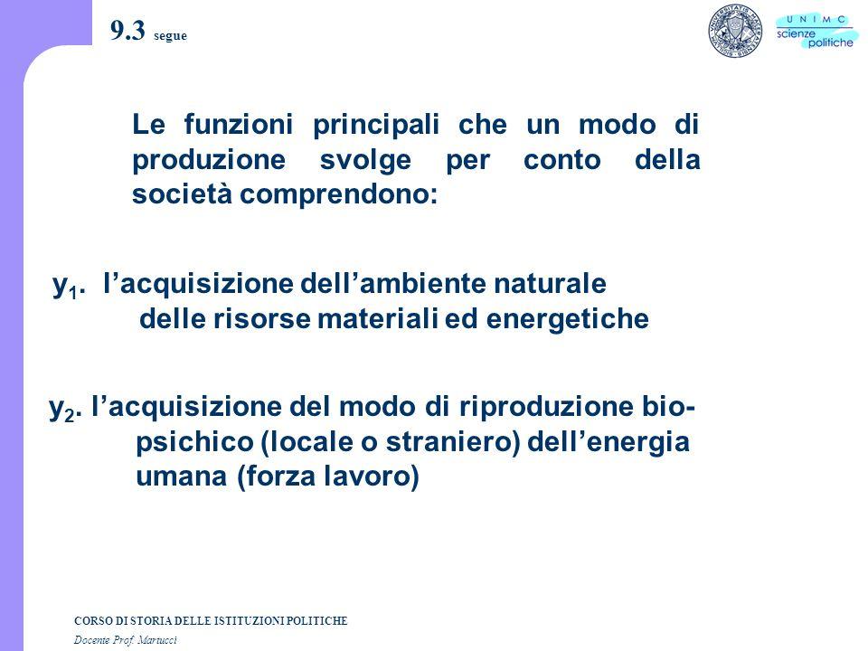CORSO DI STORIA DELLE ISTITUZIONI POLITICHE Docente Prof. Martucci 9.3 segue y 1. lacquisizione dellambiente naturale delle risorse materiali ed energ