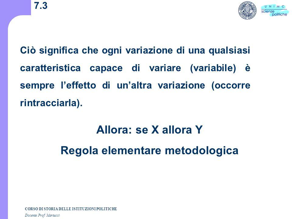 CORSO DI STORIA DELLE ISTITUZIONI POLITICHE Docente Prof. Martucci 7.3 Ciò significa che ogni variazione di una qualsiasi caratteristica capace di var