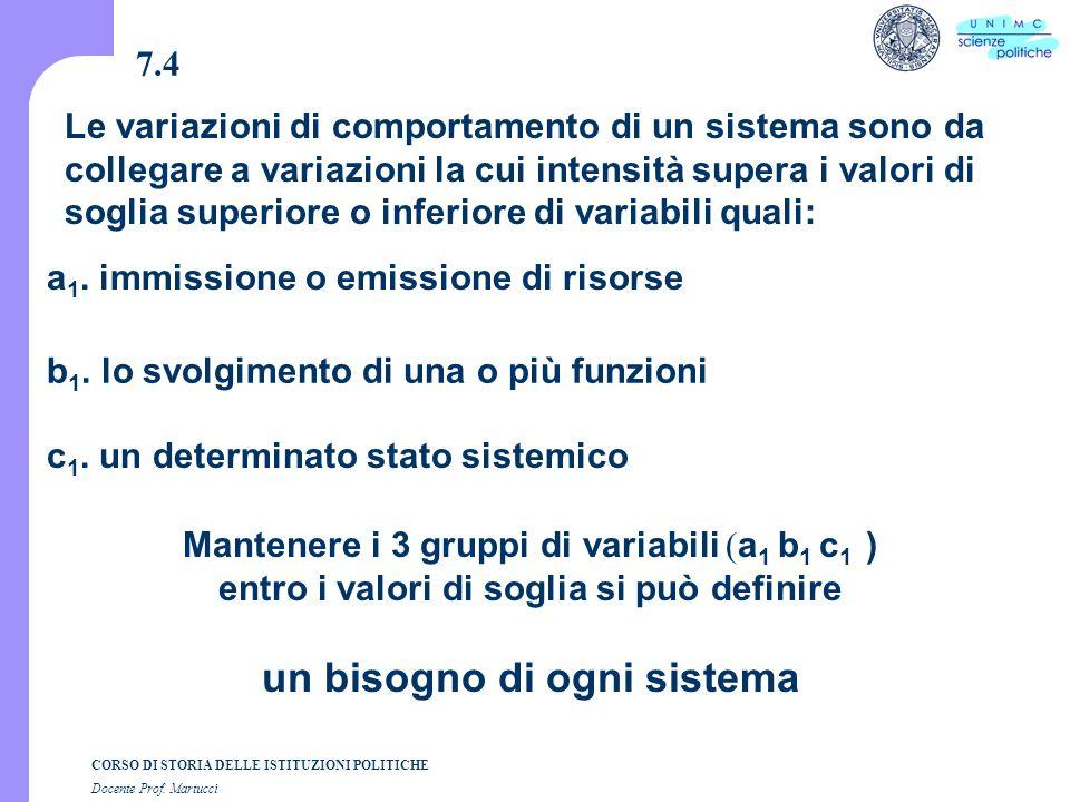 CORSO DI STORIA DELLE ISTITUZIONI POLITICHE Docente Prof. Martucci 7.4 a 1. immissione o emissione di risorse b 1. lo svolgimento di una o più funzion