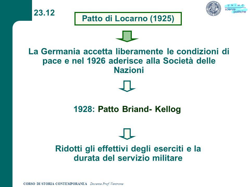 CORSO DI STORIA CONTEMPORANEA Docente Prof. Ventrone 23.12 Patto di Locarno (1925) La Germania accetta liberamente le condizioni di pace e nel 1926 ad