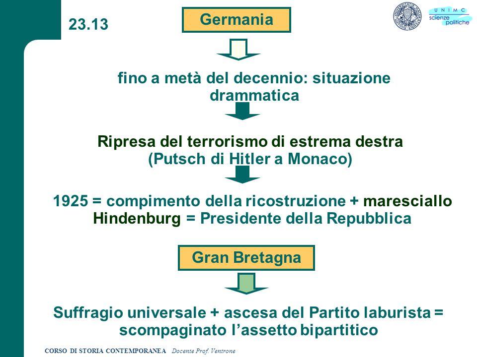 CORSO DI STORIA CONTEMPORANEA Docente Prof. Ventrone 23.13 Germania fino a metà del decennio: situazione drammatica Ripresa del terrorismo di estrema
