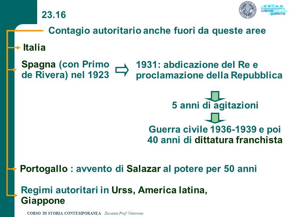 CORSO DI STORIA CONTEMPORANEA Docente Prof. Ventrone 23.16 Contagio autoritario anche fuori da queste aree Italia Spagna (con Primo de Rivera) nel 192