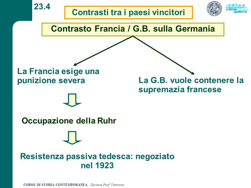 CORSO DI STORIA CONTEMPORANEA Docente Prof. Ventrone 23.4 Contrasto Francia / G.B. sulla Germania La G.B. vuole contenere la supremazia francese La Fr