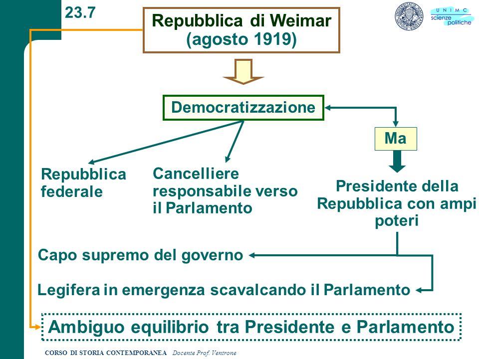 CORSO DI STORIA CONTEMPORANEA Docente Prof. Ventrone 23.7 Democratizzazione Repubblica di Weimar (agosto 1919) Repubblica federale Cancelliere respons