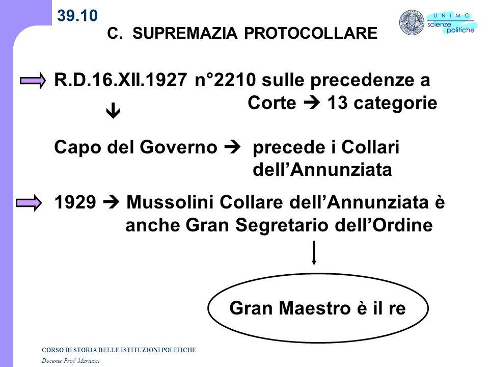 CORSO DI STORIA DELLE ISTITUZIONI POLITICHE Docente Prof. Martucci 39.10 C. SUPREMAZIA PROTOCOLLARE R.D.16.XII.1927 n°2210 sulle precedenze a Corte 13