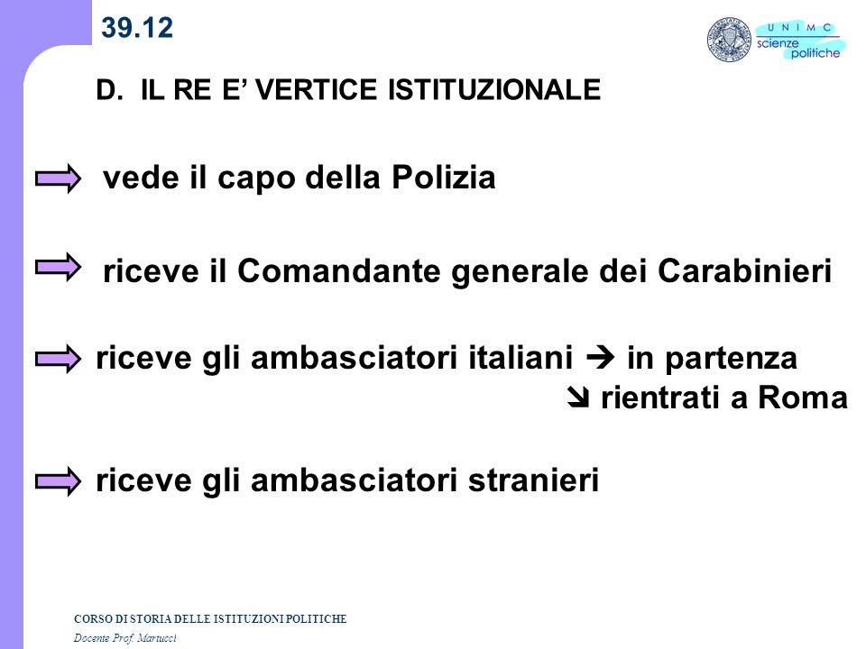 CORSO DI STORIA DELLE ISTITUZIONI POLITICHE Docente Prof. Martucci 39.12 D. IL RE E VERTICE ISTITUZIONALE riceve gli ambasciatori stranieri riceve il
