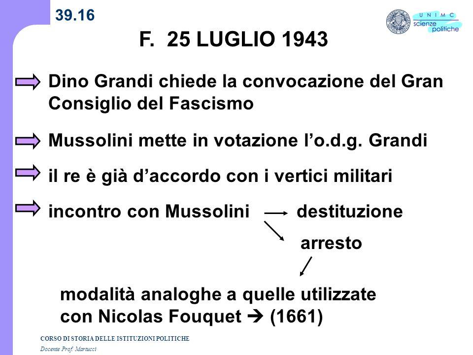CORSO DI STORIA DELLE ISTITUZIONI POLITICHE Docente Prof. Martucci 39.16 F. 25 LUGLIO 1943 Dino Grandi chiede la convocazione del Gran Consiglio del F