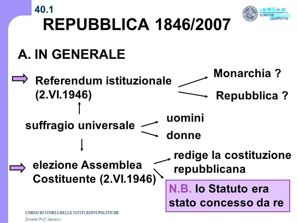 CORSO DI STORIA DELLE ISTITUZIONI POLITICHE Docente Prof. Martucci 40.1 REPUBBLICA 1846/2007 A. IN GENERALE Referendum istituzionale (2.VI.1946) Monar