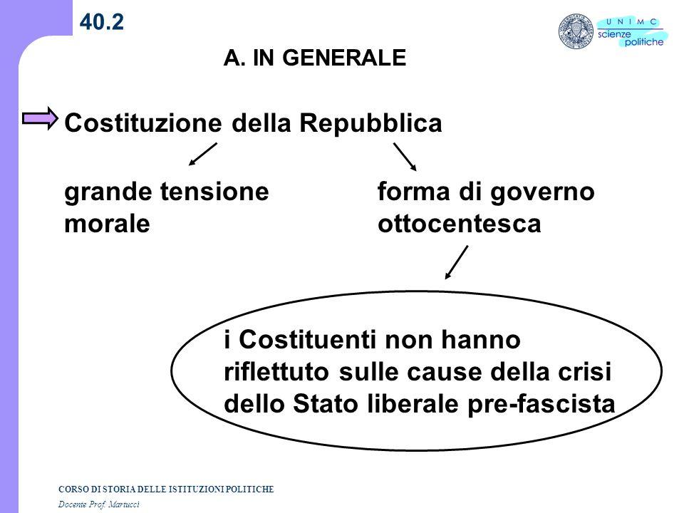 CORSO DI STORIA DELLE ISTITUZIONI POLITICHE Docente Prof. Martucci 40.2 A. IN GENERALE Costituzione della Repubblica grande tensione morale forma di g