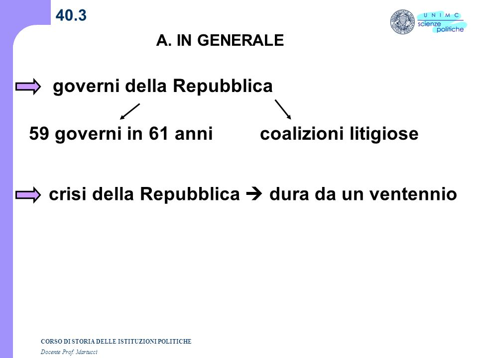 CORSO DI STORIA DELLE ISTITUZIONI POLITICHE Docente Prof. Martucci 40.3 A. IN GENERALE governi della Repubblica 59 governi in 61 annicoalizioni litigi