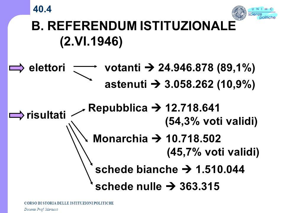 CORSO DI STORIA DELLE ISTITUZIONI POLITICHE Docente Prof. Martucci 40.4 B. REFERENDUM ISTITUZIONALE (2.VI.1946) elettori votanti 24.946.878 (89,1%) as