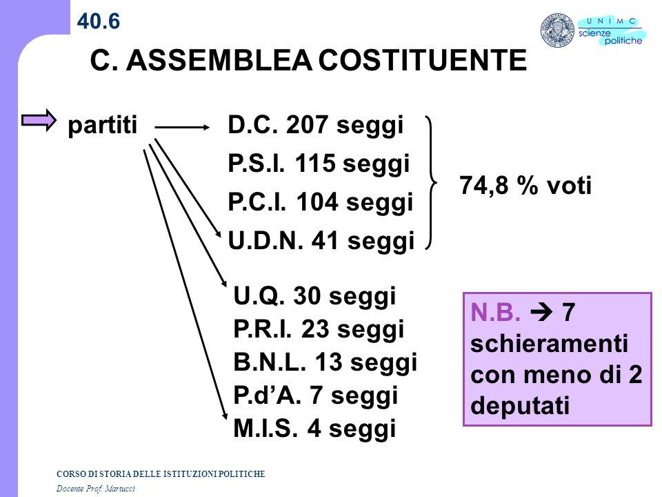 CORSO DI STORIA DELLE ISTITUZIONI POLITICHE Docente Prof. Martucci 40.6 C. ASSEMBLEA COSTITUENTE partitiD.C. 207 seggi U.Q. 30 seggi 74,8 % voti P.S.I