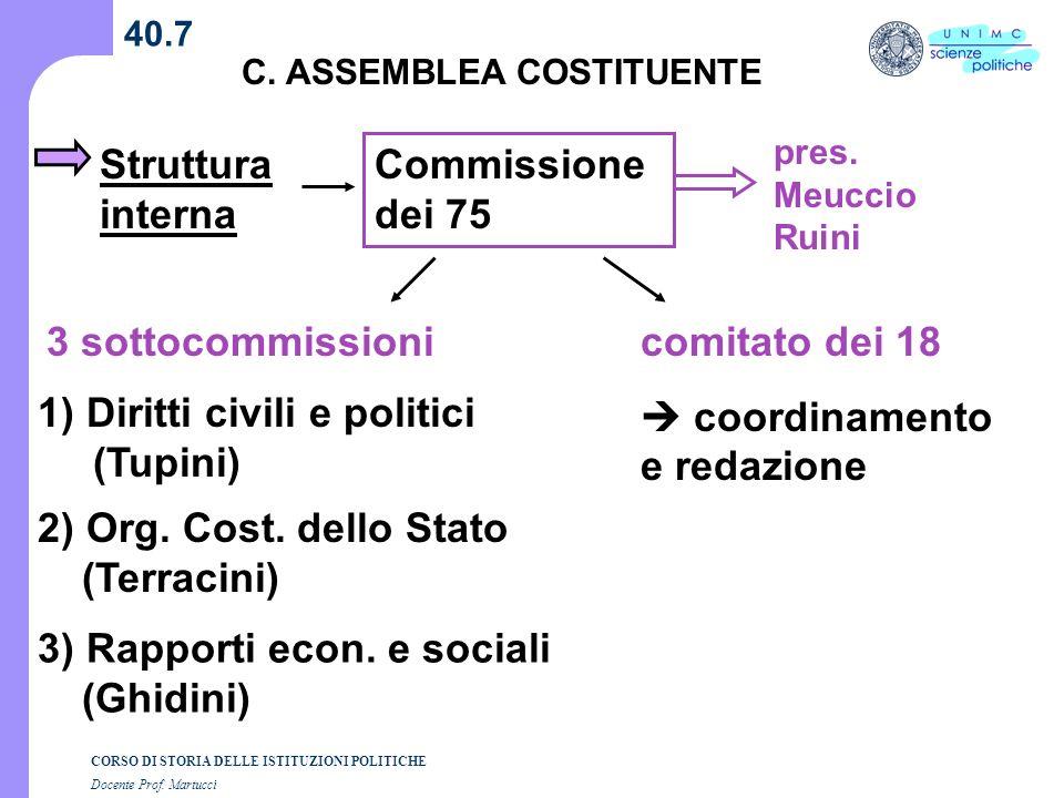 CORSO DI STORIA DELLE ISTITUZIONI POLITICHE Docente Prof. Martucci 40.7 C. ASSEMBLEA COSTITUENTE Struttura interna Commissione dei 75 3 sottocommissio