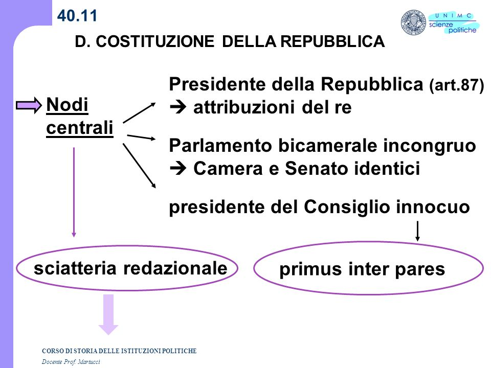 CORSO DI STORIA DELLE ISTITUZIONI POLITICHE Docente Prof. Martucci 40.11 D. COSTITUZIONE DELLA REPUBBLICA Nodi centrali Presidente della Repubblica (a