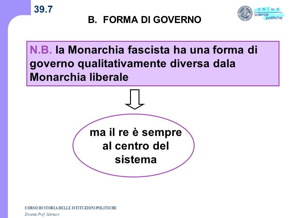 CORSO DI STORIA DELLE ISTITUZIONI POLITICHE Docente Prof. Martucci 39.7 B. FORMA DI GOVERNO N.B. la Monarchia fascista ha una forma di governo qualita