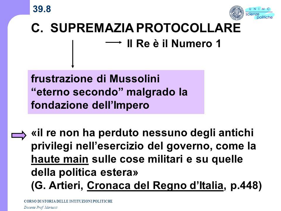 CORSO DI STORIA DELLE ISTITUZIONI POLITICHE Docente Prof. Martucci 39.8 C. SUPREMAZIA PROTOCOLLARE Il Re è il Numero 1 frustrazione di Mussolini etern