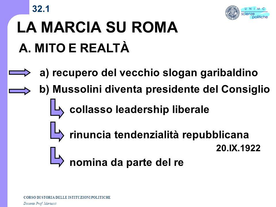 CORSO DI STORIA DELLE ISTITUZIONI POLITICHE Docente Prof. Martucci 32.1 LA MARCIA SU ROMA A. MITO E REALTÀ a) recupero del vecchio slogan garibaldino