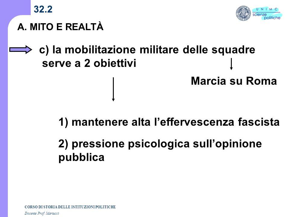 CORSO DI STORIA DELLE ISTITUZIONI POLITICHE Docente Prof. Martucci 32.2 A. MITO E REALTÀ c) la mobilitazione militare delle squadre serve a 2 obiettiv