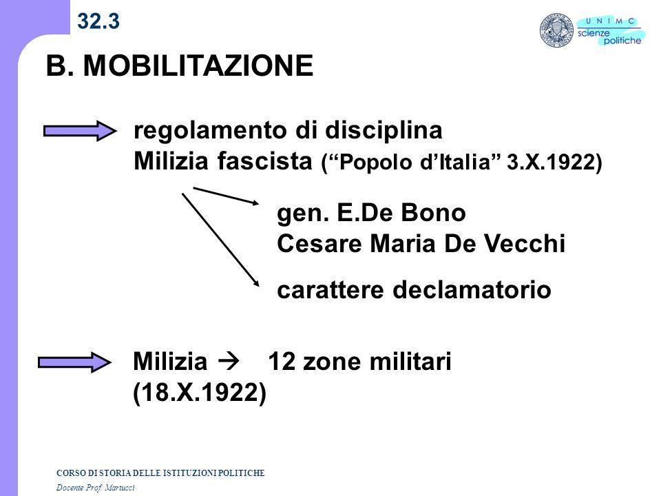 CORSO DI STORIA DELLE ISTITUZIONI POLITICHE Docente Prof. Martucci 32.3 B. MOBILITAZIONE regolamento di disciplina Milizia fascista (Popolo dItalia 3.