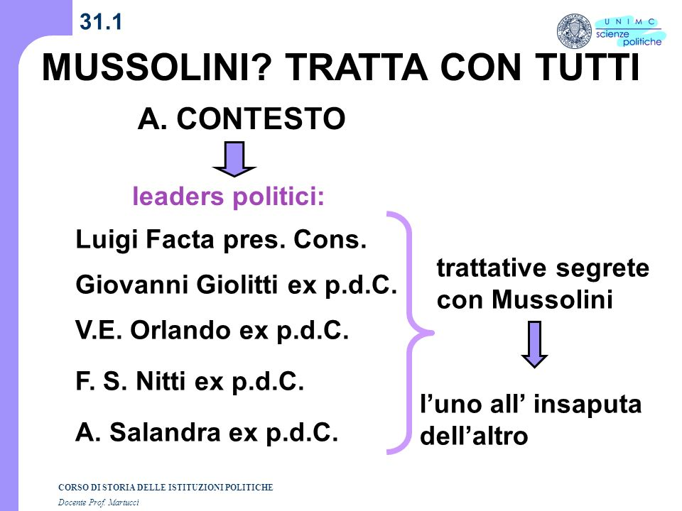 CORSO DI STORIA DELLE ISTITUZIONI POLITICHE Docente Prof. Martucci 31.1 MUSSOLINI? TRATTA CON TUTTI A. CONTESTO leaders politici: Luigi Facta pres. Co