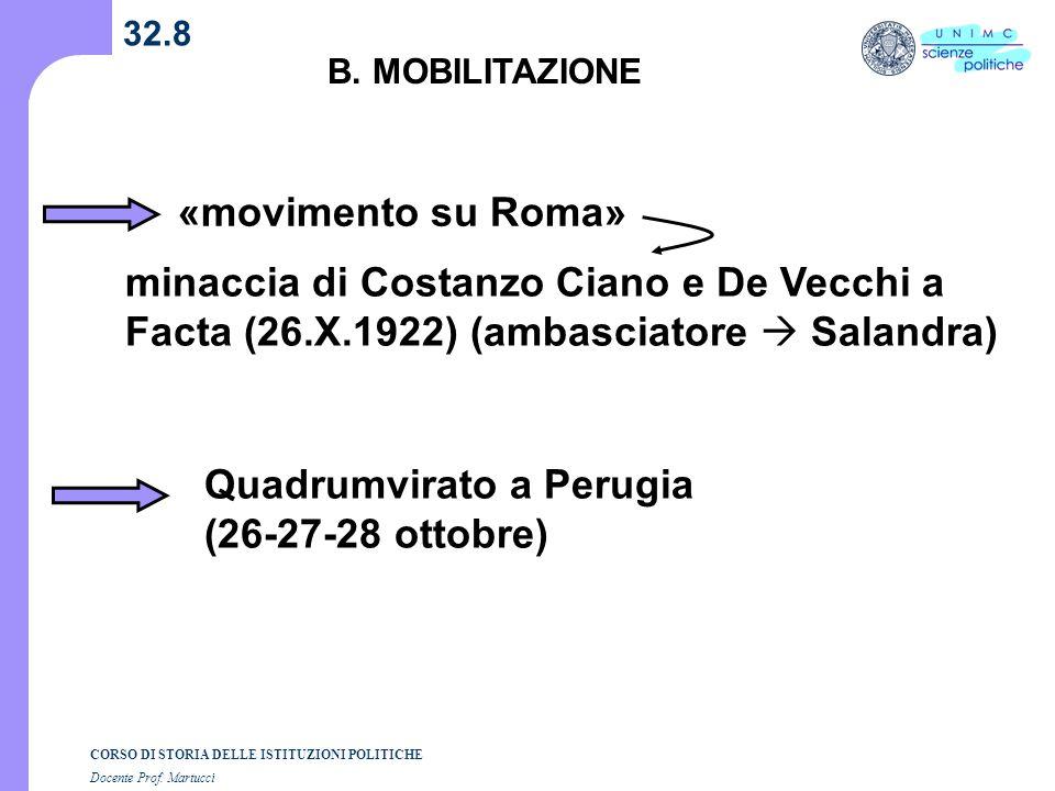 CORSO DI STORIA DELLE ISTITUZIONI POLITICHE Docente Prof. Martucci 32.8 B. MOBILITAZIONE Quadrumvirato a Perugia (26-27-28 ottobre) «movimento su Roma