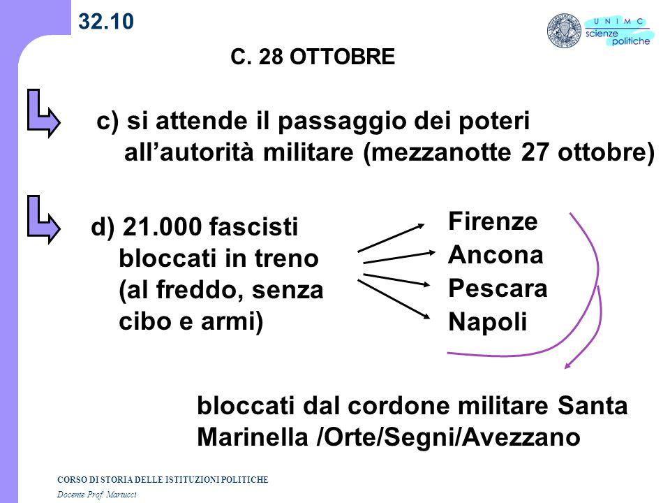 CORSO DI STORIA DELLE ISTITUZIONI POLITICHE Docente Prof. Martucci 32.10 C. 28 OTTOBRE c) si attende il passaggio dei poteri allautorità militare (mez