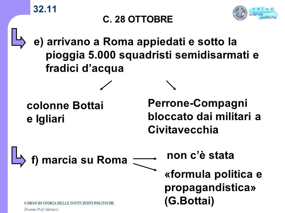 CORSO DI STORIA DELLE ISTITUZIONI POLITICHE Docente Prof. Martucci 32.11 C. 28 OTTOBRE e) arrivano a Roma appiedati e sotto la pioggia 5.000 squadrist
