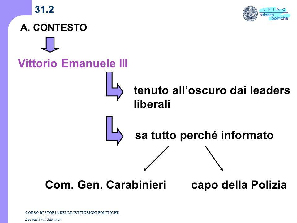 CORSO DI STORIA DELLE ISTITUZIONI POLITICHE Docente Prof. Martucci 31.2 A. CONTESTO Vittorio Emanuele III tenuto alloscuro dai leaders liberali sa tut
