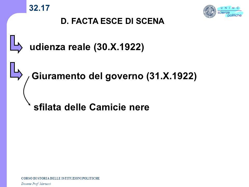 CORSO DI STORIA DELLE ISTITUZIONI POLITICHE Docente Prof. Martucci 32.17 D. FACTA ESCE DI SCENA udienza reale (30.X.1922) Giuramento del governo (31.X