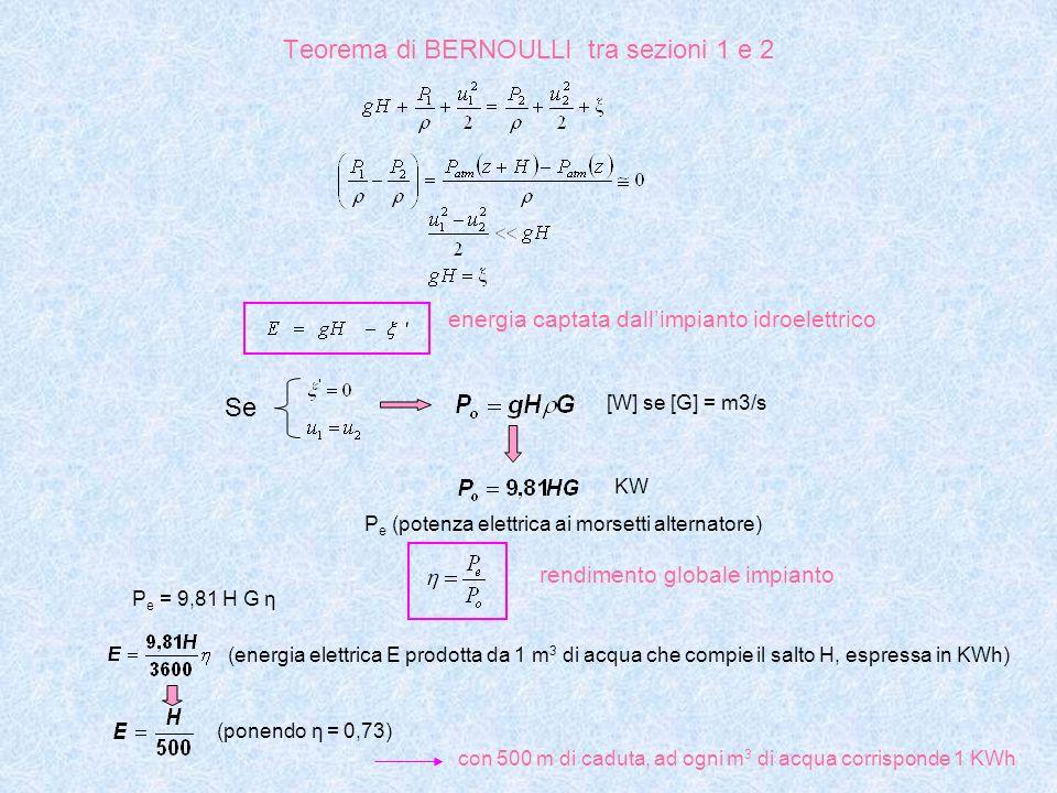Teorema di BERNOULLI tra sezioni 1 e 2 energia captata dallimpianto idroelettrico Se [W] se [G] = m3/s KW P e (potenza elettrica ai morsetti alternato
