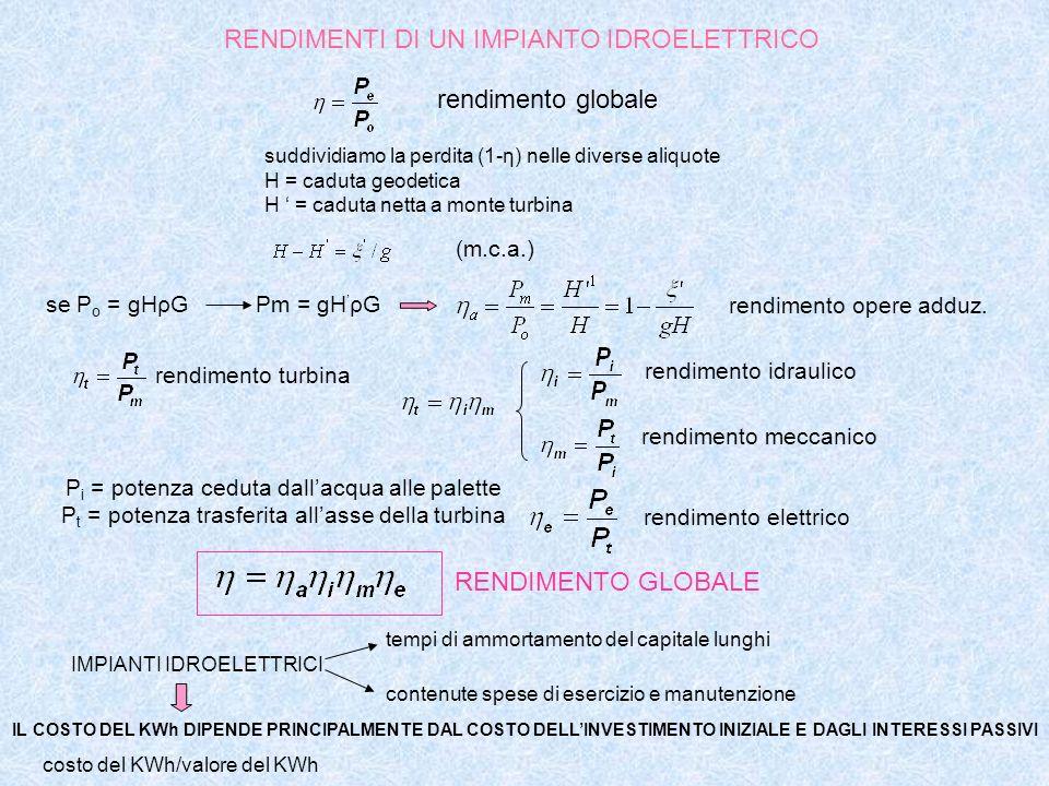 h e = KT 1,5 [mm]VISENTINI K = 2,25 ÷ 2,00