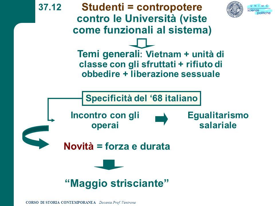 CORSO DI STORIA CONTEMPORANEA Docente Prof. Ventrone 37.12 Studenti = contropotere contro le Università (viste come funzionali al sistema) Temi genera