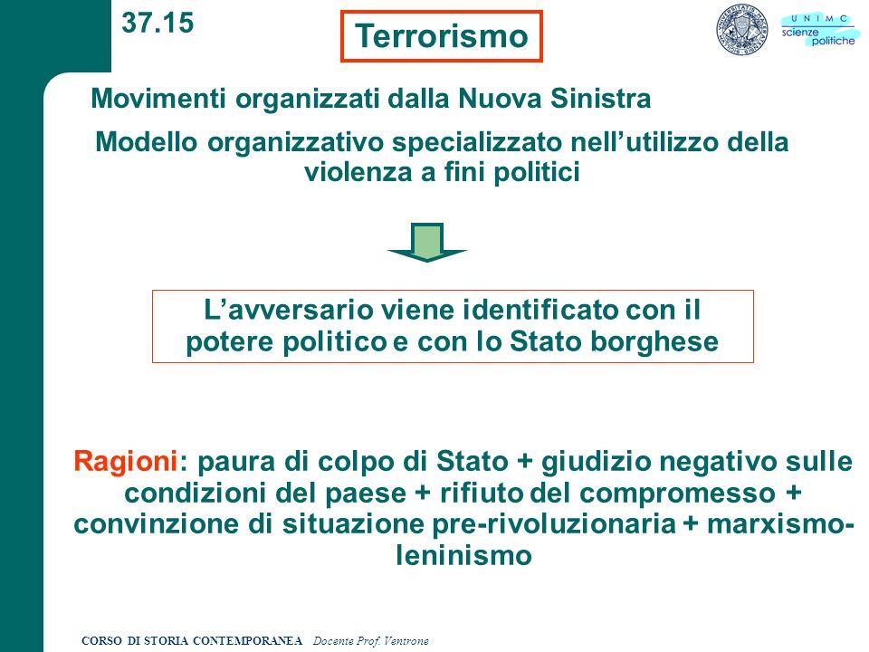 CORSO DI STORIA CONTEMPORANEA Docente Prof. Ventrone 37.15 Terrorismo Movimenti organizzati dalla Nuova Sinistra Modello organizzativo specializzato n