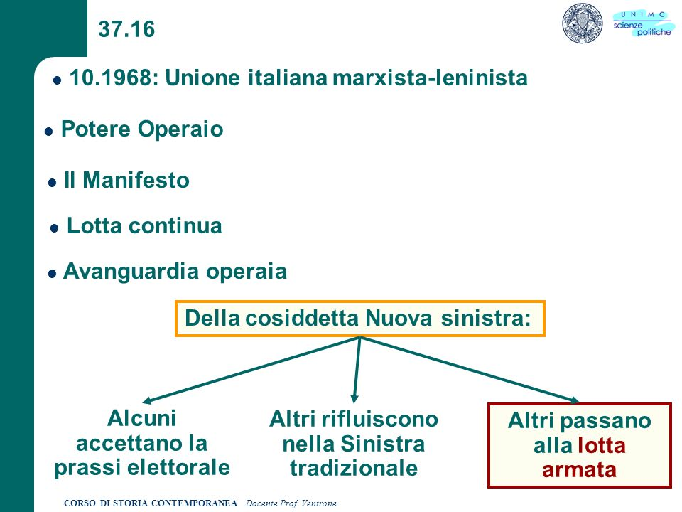 CORSO DI STORIA CONTEMPORANEA Docente Prof. Ventrone 37.16 10.1968: Unione italiana marxista-leninista Potere Operaio Il Manifesto Lotta continua Avan
