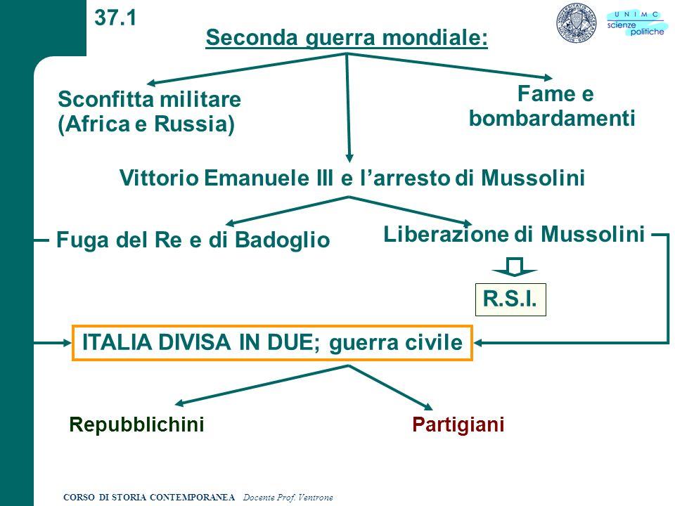 CORSO DI STORIA CONTEMPORANEA Docente Prof. Ventrone 37.1 Seconda guerra mondiale: Sconfitta militare (Africa e Russia) Fame e bombardamenti Vittorio