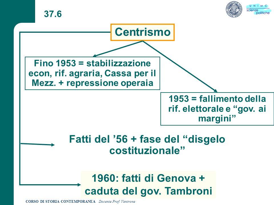 CORSO DI STORIA CONTEMPORANEA Docente Prof. Ventrone Centrismo Fino 1953 = stabilizzazione econ, rif. agraria, Cassa per il Mezz. + repressione operai