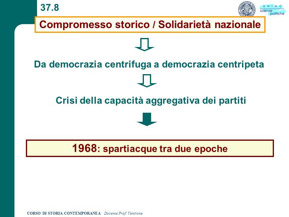 CORSO DI STORIA CONTEMPORANEA Docente Prof. Ventrone 37.8 Compromesso storico / Solidarietà nazionale Da democrazia centrifuga a democrazia centripeta