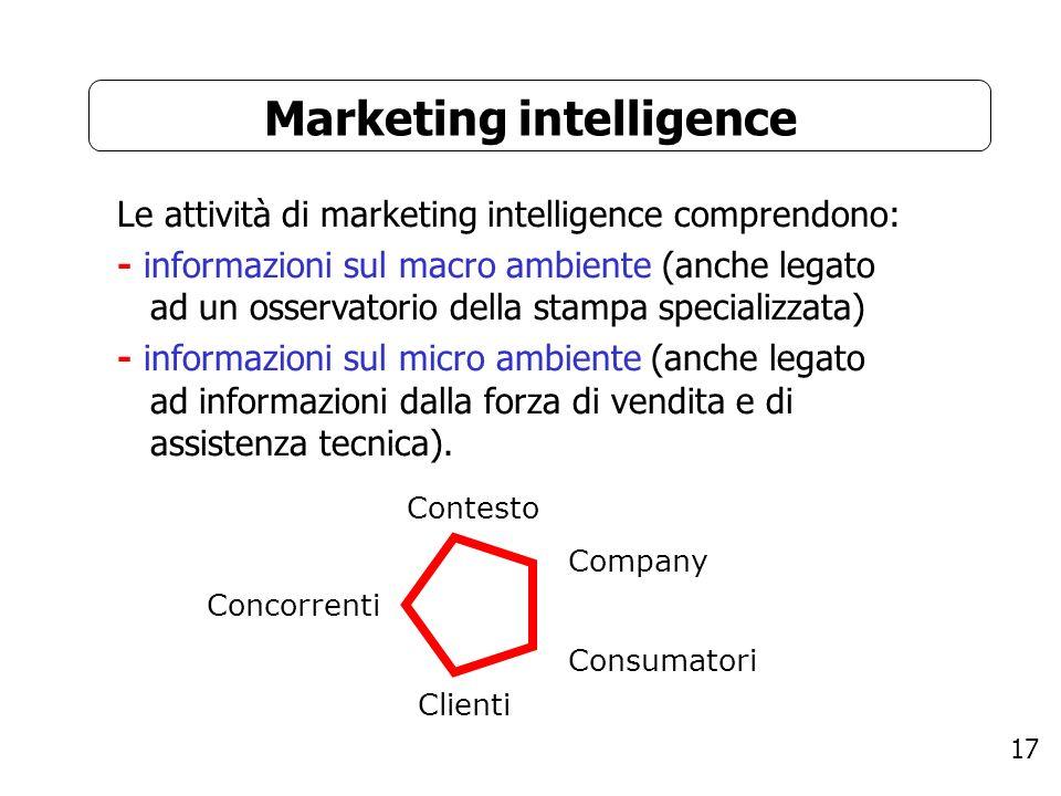 17 Marketing intelligence Le attività di marketing intelligence comprendono: - informazioni sul macro ambiente (anche legato ad un osservatorio della stampa specializzata) - informazioni sul micro ambiente (anche legato ad informazioni dalla forza di vendita e di assistenza tecnica).