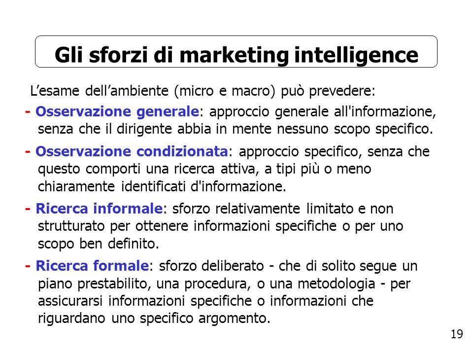 19 Gli sforzi di marketing intelligence Lesame dellambiente (micro e macro) può prevedere: - Osservazione generale: approccio generale all informazione, senza che il dirigente abbia in mente nessuno scopo specifico.