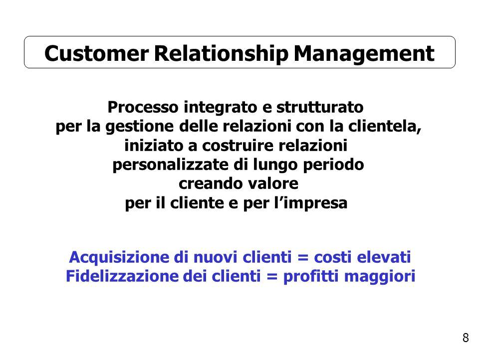 8 Customer Relationship Management Processo integrato e strutturato per la gestione delle relazioni con la clientela, iniziato a costruire relazioni personalizzate di lungo periodo creando valore per il cliente e per limpresa Acquisizione di nuovi clienti = costi elevati Fidelizzazione dei clienti = profitti maggiori
