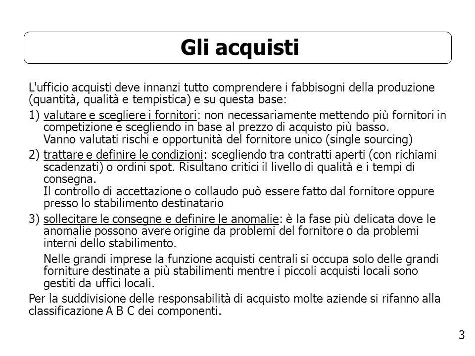 3 Gli acquisti L'ufficio acquisti deve innanzi tutto comprendere i fabbisogni della produzione (quantità, qualità e tempistica) e su questa base: 1) v
