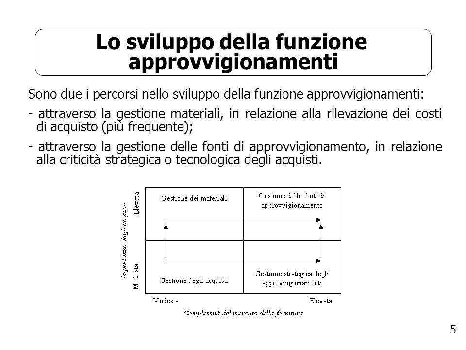 5 Lo sviluppo della funzione approvvigionamenti Sono due i percorsi nello sviluppo della funzione approvvigionamenti: - attraverso la gestione materia