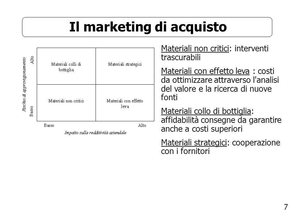 7 Il marketing di acquisto Materiali non critici: interventi trascurabili Materiali con effetto leva : costi da ottimizzare attraverso l'analisi del v