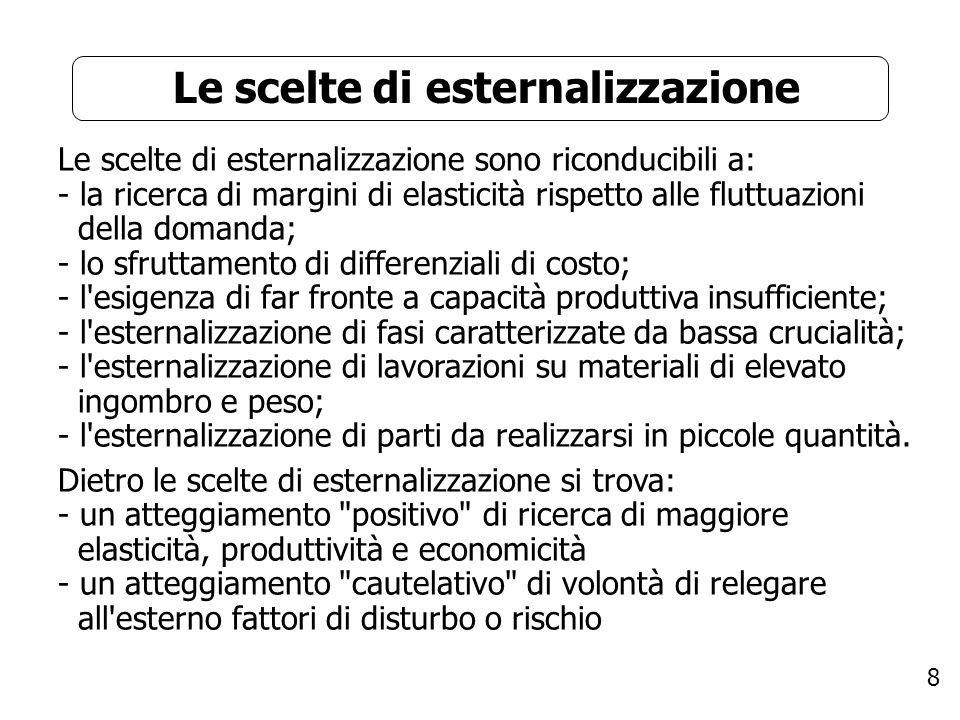 8 Le scelte di esternalizzazione Le scelte di esternalizzazione sono riconducibili a: - la ricerca di margini di elasticità rispetto alle fluttuazioni