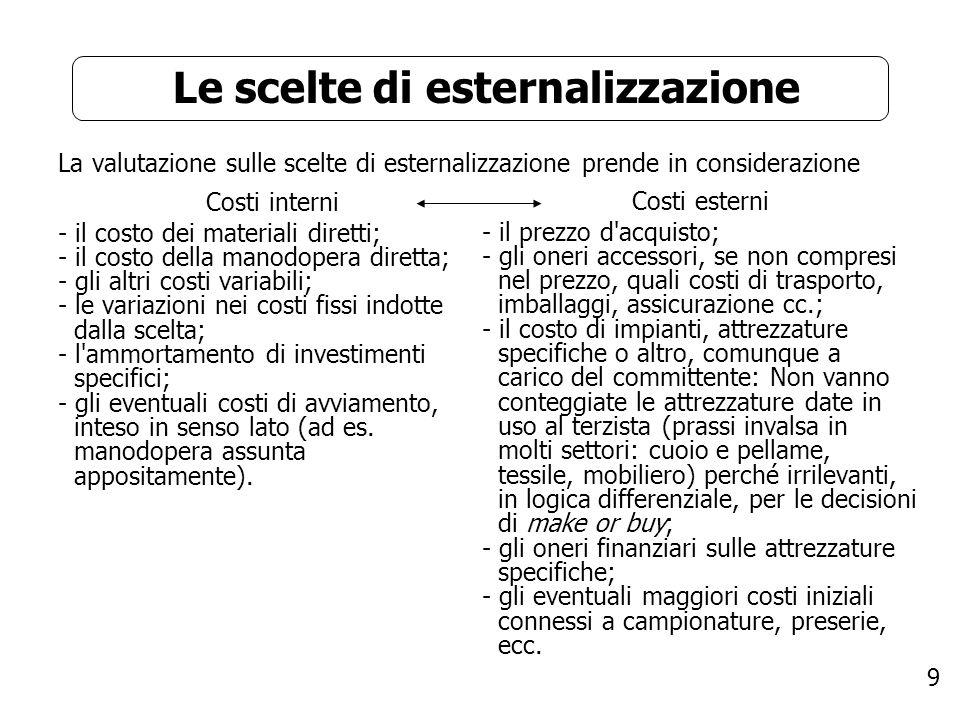 9 Le scelte di esternalizzazione La valutazione sulle scelte di esternalizzazione prende in considerazione Costi interni - il costo dei materiali dire