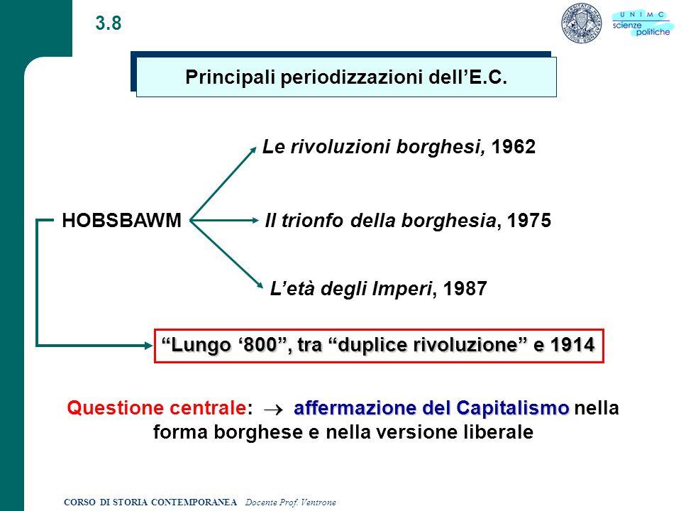 CORSO DI STORIA CONTEMPORANEA Docente Prof.Ventrone 3.8 Principali periodizzazioni dellE.C.