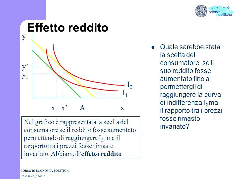 CORSO DI ECONOMIA POLITICA Docente Prof. Gioia Effetto reddito ed effetto sostituzione Se varia il prezzo di un bene cambia la scelta del consumatore