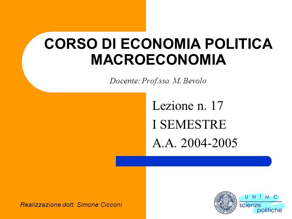 Realizzazione dott. Simone Cicconi CORSO DI ECONOMIA POLITICA MACROECONOMIA Docente: Prof.ssa M. Bevolo Lezione n. 17 I SEMESTRE A.A. 2004-2005