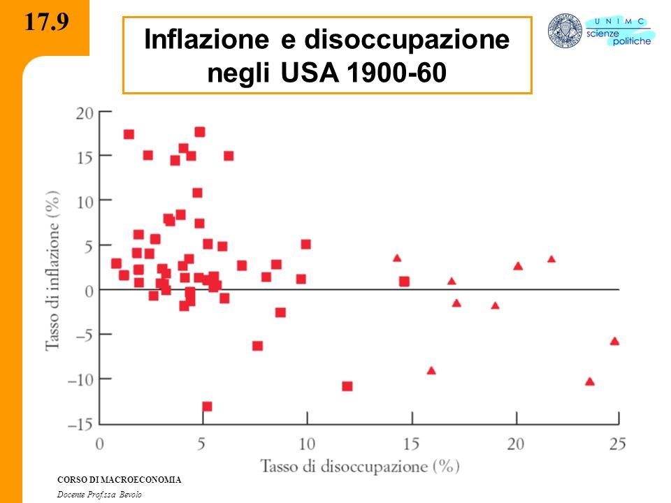 CORSO DI MACROECONOMIA Docente Prof.ssa Bevolo 17.9 Inflazione e disoccupazione negli USA 1900-60