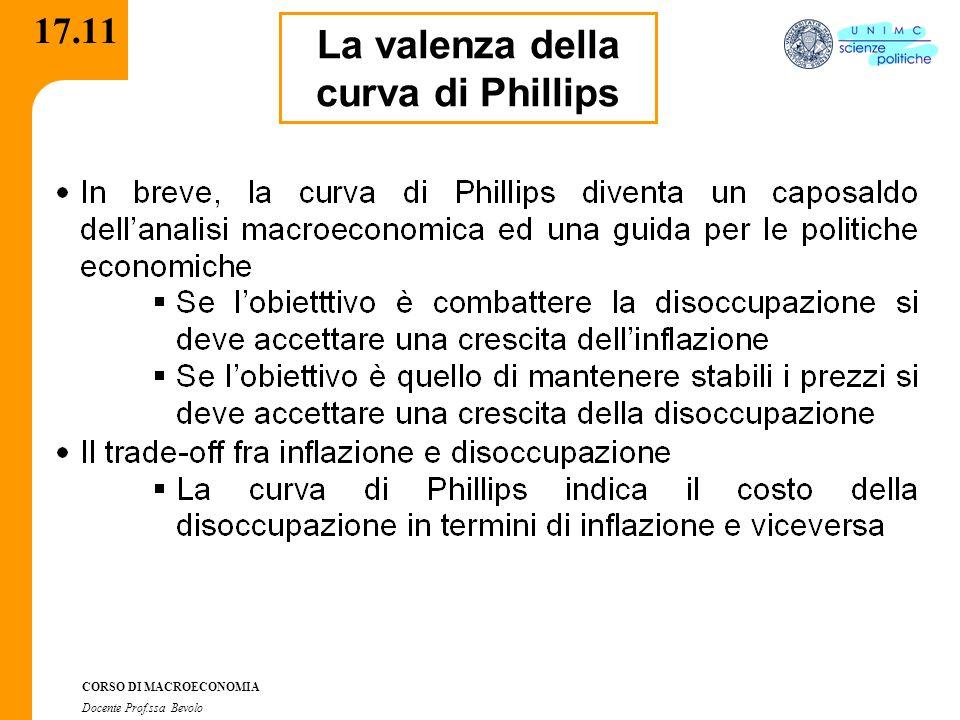 CORSO DI MACROECONOMIA Docente Prof.ssa Bevolo 17.11 La valenza della curva di Phillips